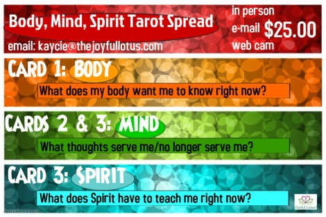 mind body spirit spread